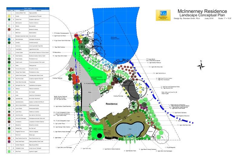 McInnerney Design - Landscape Architect Marietta