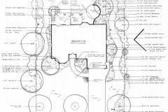 McDonald Design - Landscape Architect Marietta
