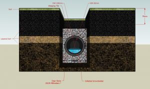 french_drain_diagram