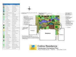 CM Landscape Conceptual Plan