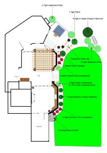 MeyerBlueprint